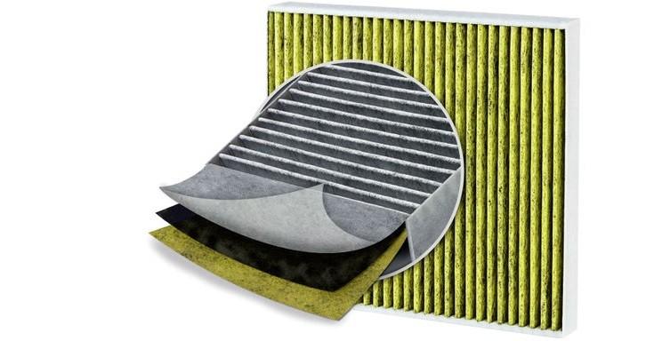 Noul filtru de polen cu alergeni VW